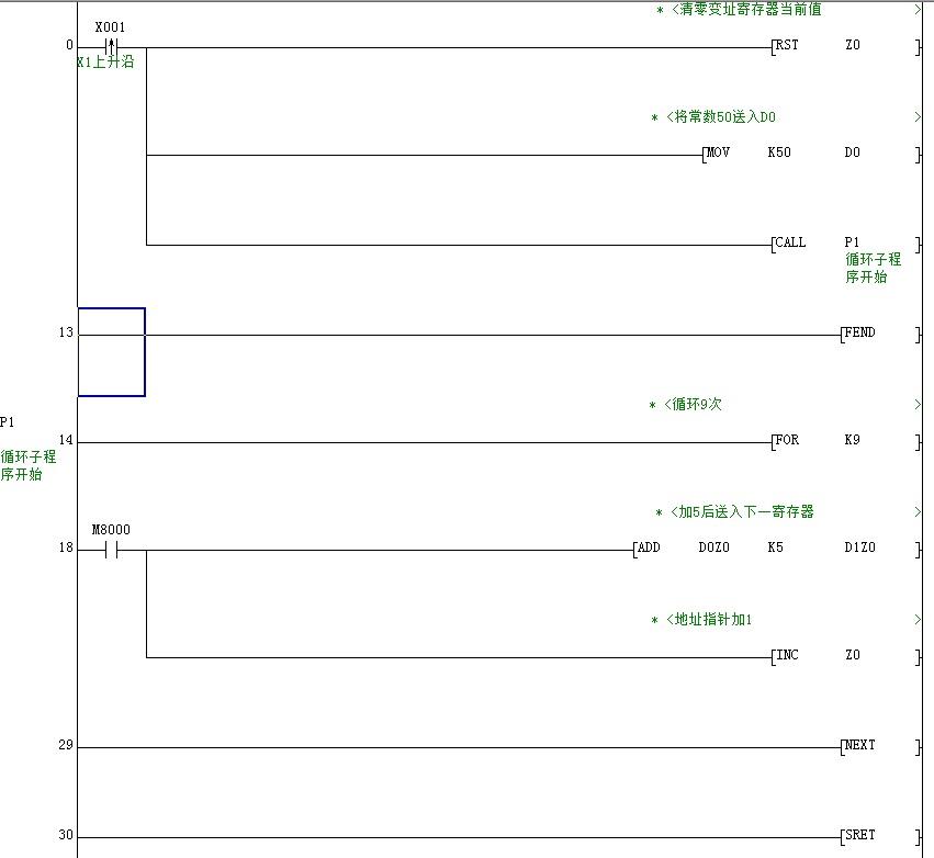 三菱FX系列PLC循环程序的编写