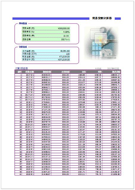 简易贷款计算器模板
