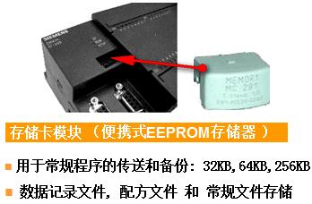 S7200PLC外置程序备份存储卡的使用