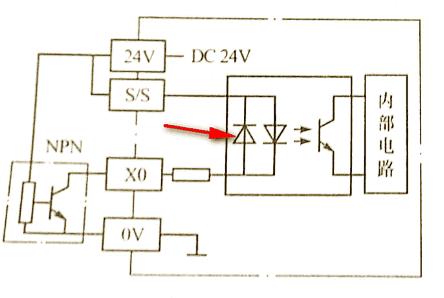 PLC的开关量输入端模块是如何工作的