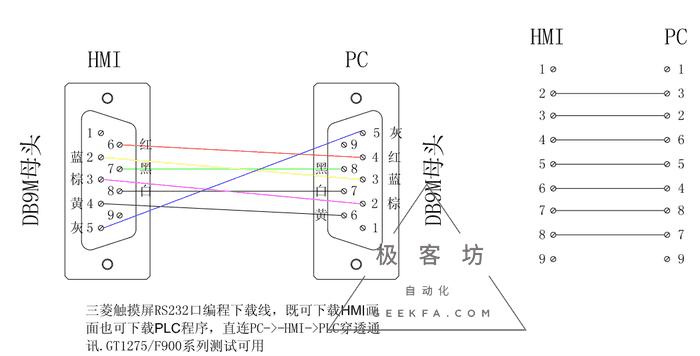 自制三菱GT11.12系列触摸屏RS232编程下载线