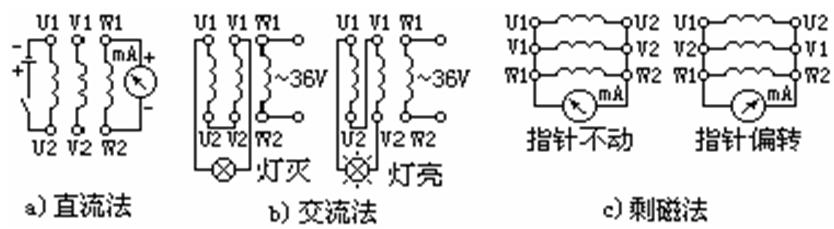 三相交流异步电机级数与首尾端的判别方法