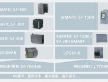 简述西门子各型PLC的定位与编程软件有什么不同